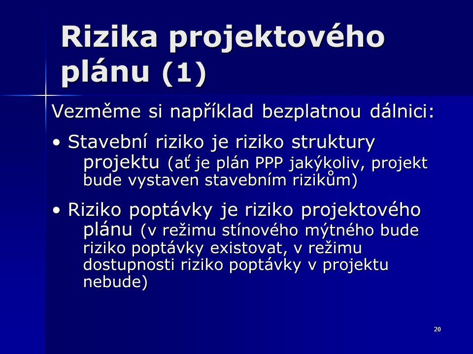 20 Rizika projektového plánu (1) Vezměme si například bezplatnou dálnici: Stavební riziko je riziko struktury projektu (ať je plán PPP jakýkoliv, projekt bude vystaven stavebním rizikům) Stavební riziko je riziko struktury projektu (ať je plán PPP jakýkoliv, projekt bude vystaven stavebním rizikům) Riziko poptávky je riziko projektového plánu (v režimu stínového mýtného bude riziko poptávky existovat, v režimu dostupnosti riziko poptávky v projektu nebude) Riziko poptávky je riziko projektového plánu (v režimu stínového mýtného bude riziko poptávky existovat, v režimu dostupnosti riziko poptávky v projektu nebude)