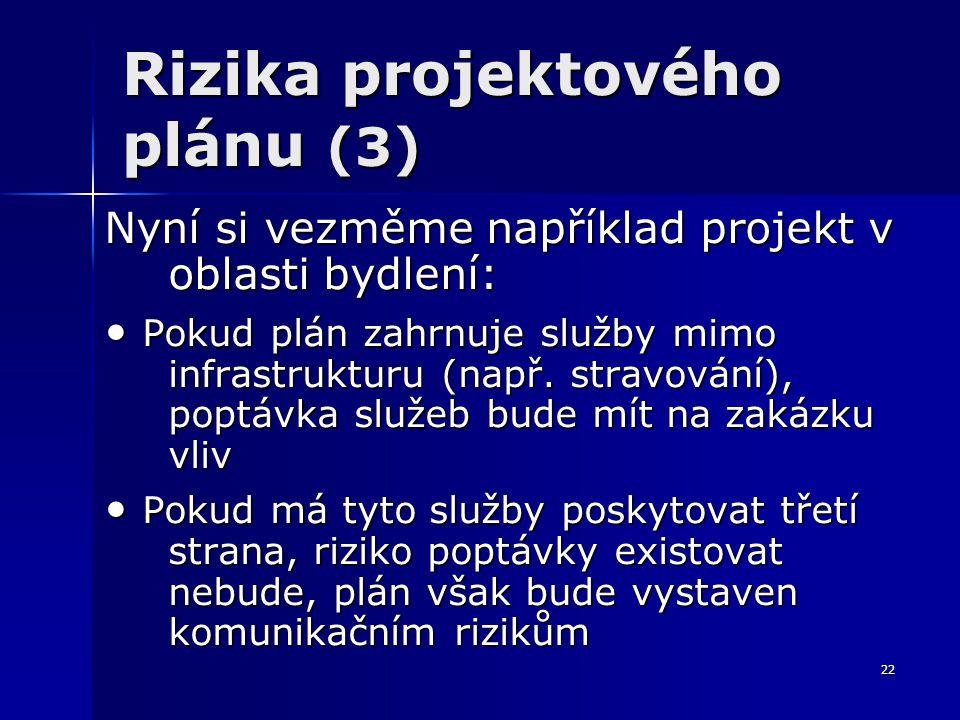 22 Rizika projektového plánu (3) Nyní si vezměme například projekt v oblasti bydlení: Pokud plán zahrnuje služby mimo infrastrukturu (např. stravování