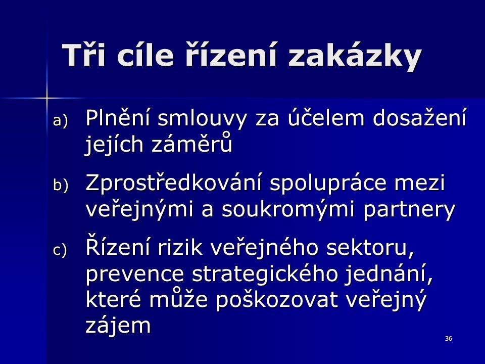 36 Tři cíle řízení zakázky a) Plnění smlouvy za účelem dosažení jejích záměrů b) Zprostředkování spolupráce mezi veřejnými a soukromými partnery c) Řízení rizik veřejného sektoru, prevence strategického jednání, které může poškozovat veřejný zájem