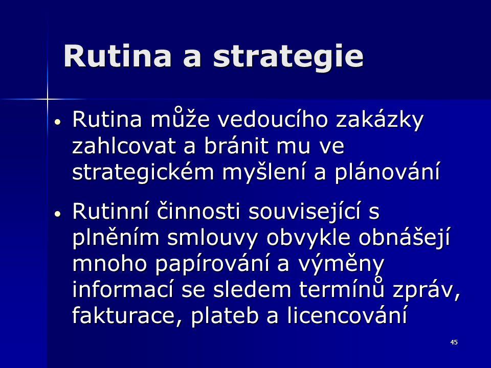 45 Rutina a strategie Rutina může vedoucího zakázky zahlcovat a bránit mu ve strategickém myšlení a plánování Rutina může vedoucího zakázky zahlcovat