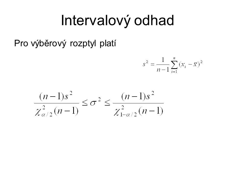 Pro výběrový rozptyl platí Intervalový odhad