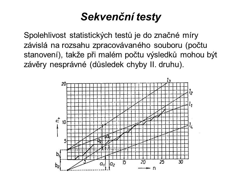 Sekvenční testy Spolehlivost statistických testů je do značné míry závislá na rozsahu zpracovávaného souboru (počtu stanovení), takže při malém počtu