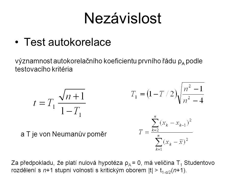 Nezávislost Test autokorelace významnost autokorelačního koeficientu prvního řádu ρ A podle testovacího kritéria a T je von Neumanův poměr Za předpokl