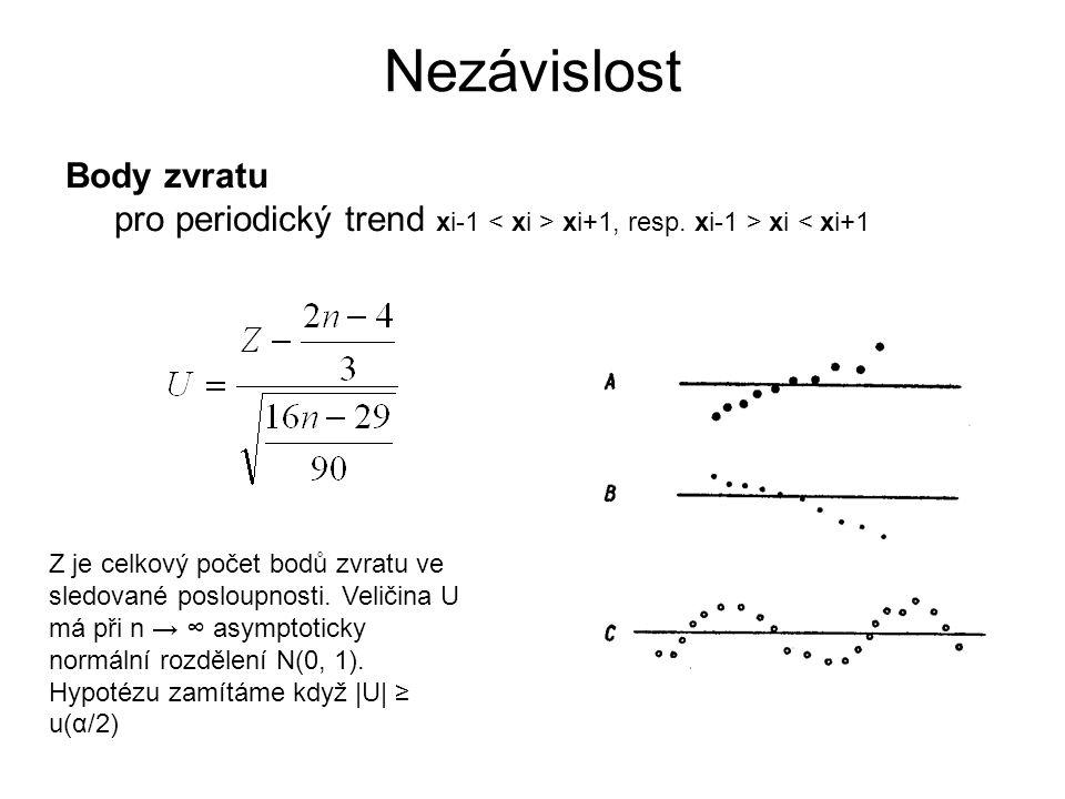 Nezávislost Body zvratu pro periodický trend xi-1 xi+1, resp. xi-1 > xi < xi+1 Z je celkový počet bodů zvratu ve sledované posloupnosti. Veličina U má