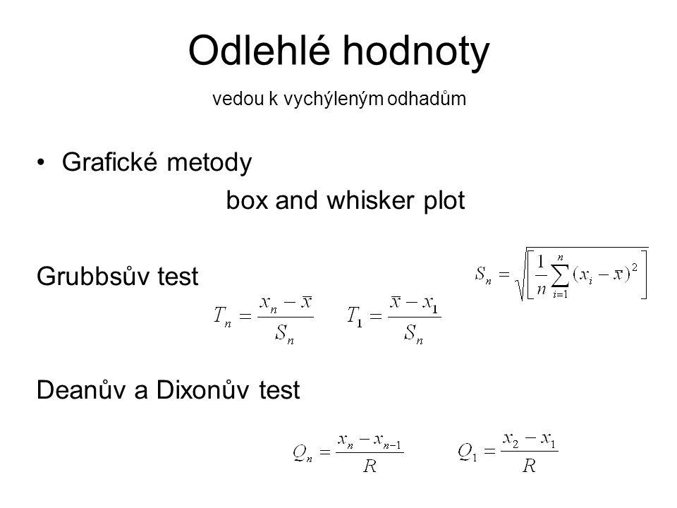 Odlehlé hodnoty Grafické metody box and whisker plot Grubbsův test Deanův a Dixonův test vedou k vychýleným odhadům