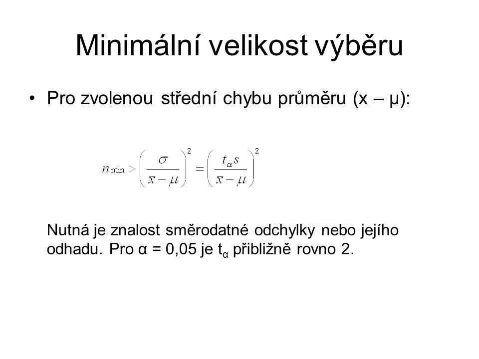 Minimální velikost výběru Pro zvolenou střední chybu průměru (x – μ): Nutná je znalost směrodatné odchylky nebo jejího odhadu. Pro α = 0,05 je t α při