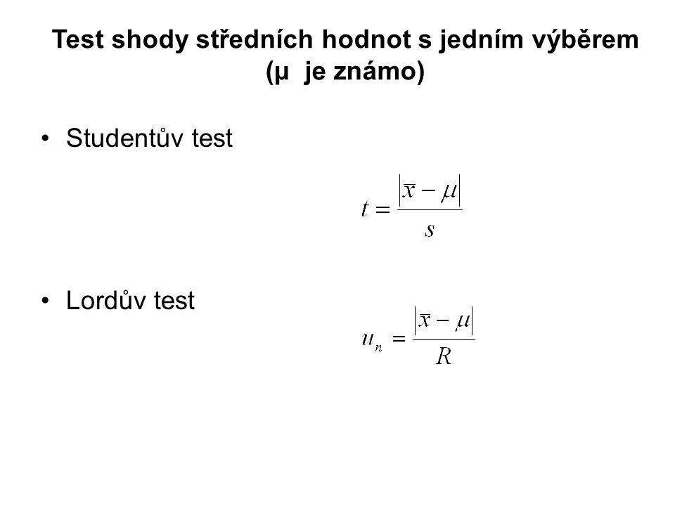Studentův test Lordův test Test shody středních hodnot s jedním výběrem (μ je známo)