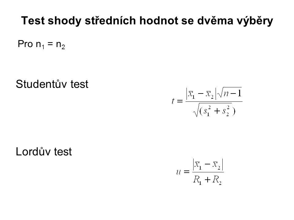 Test shody středních hodnot se dvěma výběry Pro n 1 = n 2 Studentův test Lordův test