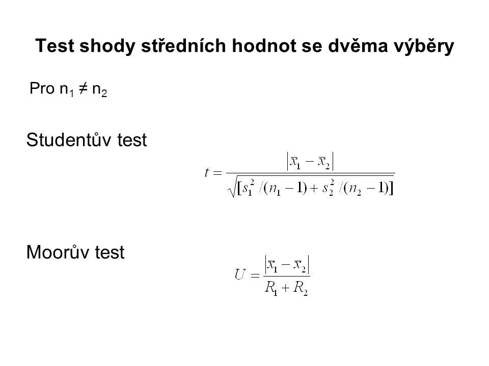 Test shody středních hodnot se dvěma výběry Pro n 1 ≠ n 2 Studentův test Moorův test