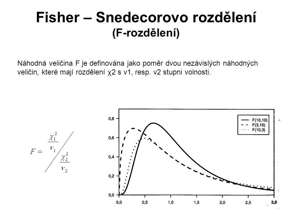 Fisher – Snedecorovo rozdělení (F-rozdělení) Náhodná veličina F je definována jako poměr dvou nezávislých náhodných veličin, které mají rozdělení χ2 s