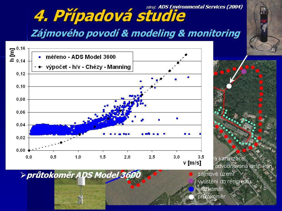 4. Případová studie Zájmového povodí & modeling & monitoring  dešťová kanalizace v Praze - Kunraticích  plocha odvodňovaného území 12,4 ha  52% nep