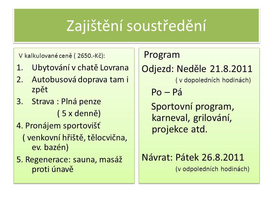 Soustředění Jánské Lázně 21. – 26.8.