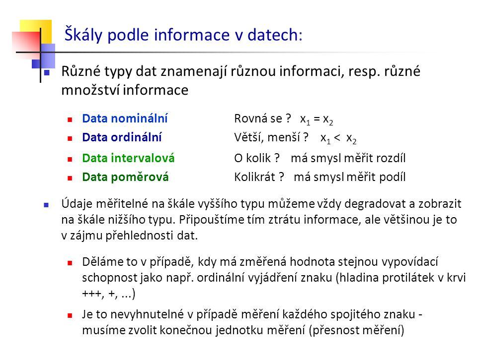 Škály podle informace v datech: Různé typy dat znamenají různou informaci, resp. různé množství informace Data nominálníRovná se ? x 1 = x 2 Data ordi