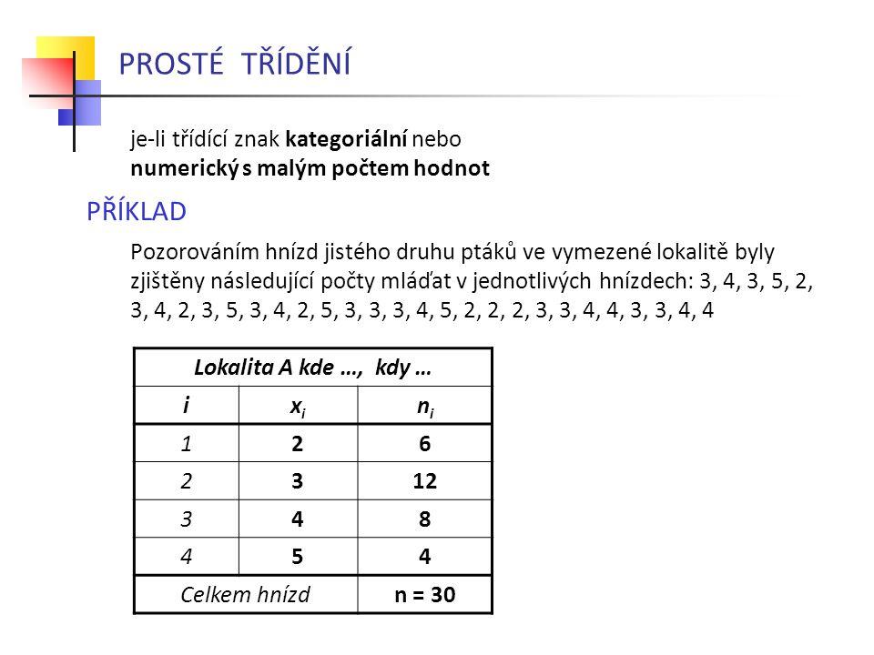 PROSTÉ TŘÍDĚNÍ je-li třídící znak kategoriální nebo numerický s malým počtem hodnot PŘÍKLAD Pozorováním hnízd jistého druhu ptáků ve vymezené lokalitě byly zjištěny následující počty mláďat v jednotlivých hnízdech: 3, 4, 3, 5, 2, 3, 4, 2, 3, 5, 3, 4, 2, 5, 3, 3, 3, 4, 5, 2, 2, 2, 3, 3, 4, 4, 3, 3, 4, 4 Lokalita A kde …, kdy … ixixi nini 126 2312 348 454 Celkem hnízdn = 30