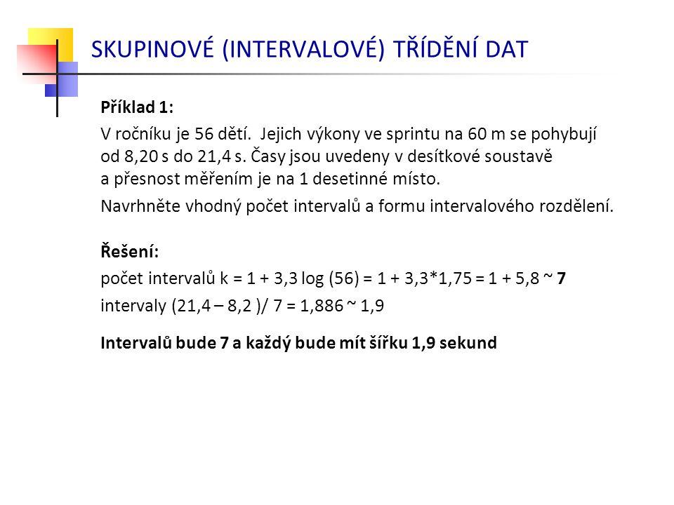 SKUPINOVÉ (INTERVALOVÉ) TŘÍDĚNÍ DAT Příklad 1: V ročníku je 56 dětí. Jejich výkony ve sprintu na 60 m se pohybují od 8,20 s do 21,4 s. Časy jsou uvede