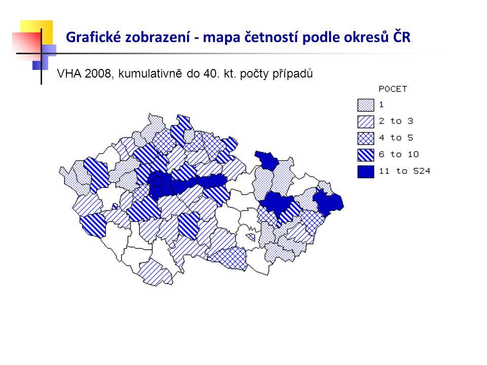 Grafické zobrazení - mapa četností podle okresů ČR VHA 2008, kumulativně do 40. kt. počty případů