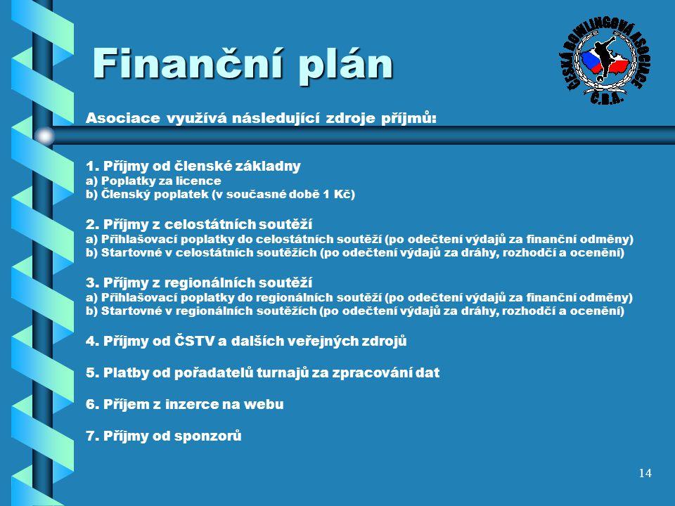 14 Finanční plán Asociace využívá následující zdroje příjmů: 1. Příjmy od členské základny a) Poplatky za licence b) Členský poplatek (v současné době