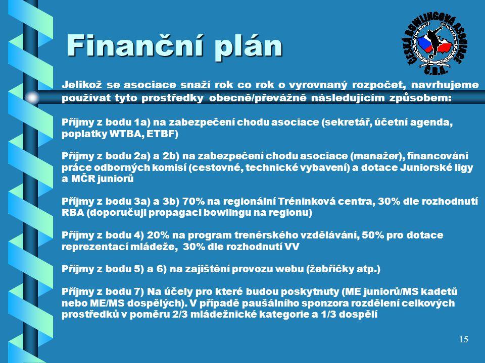 15 Finanční plán Jelikož se asociace snaží rok co rok o vyrovnaný rozpočet, navrhujeme používat tyto prostředky obecně/převážně následujícím způsobem: