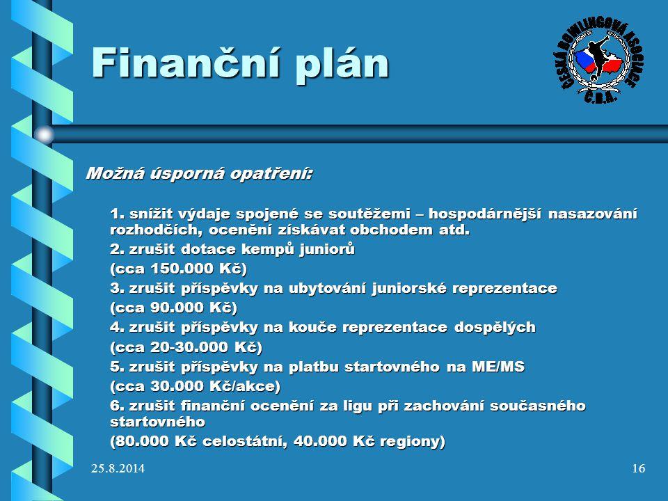 25.8.201416 Finanční plán Možná úsporná opatření: 1. snížit výdaje spojené se soutěžemi – hospodárnější nasazování rozhodčích, ocenění získávat obchod