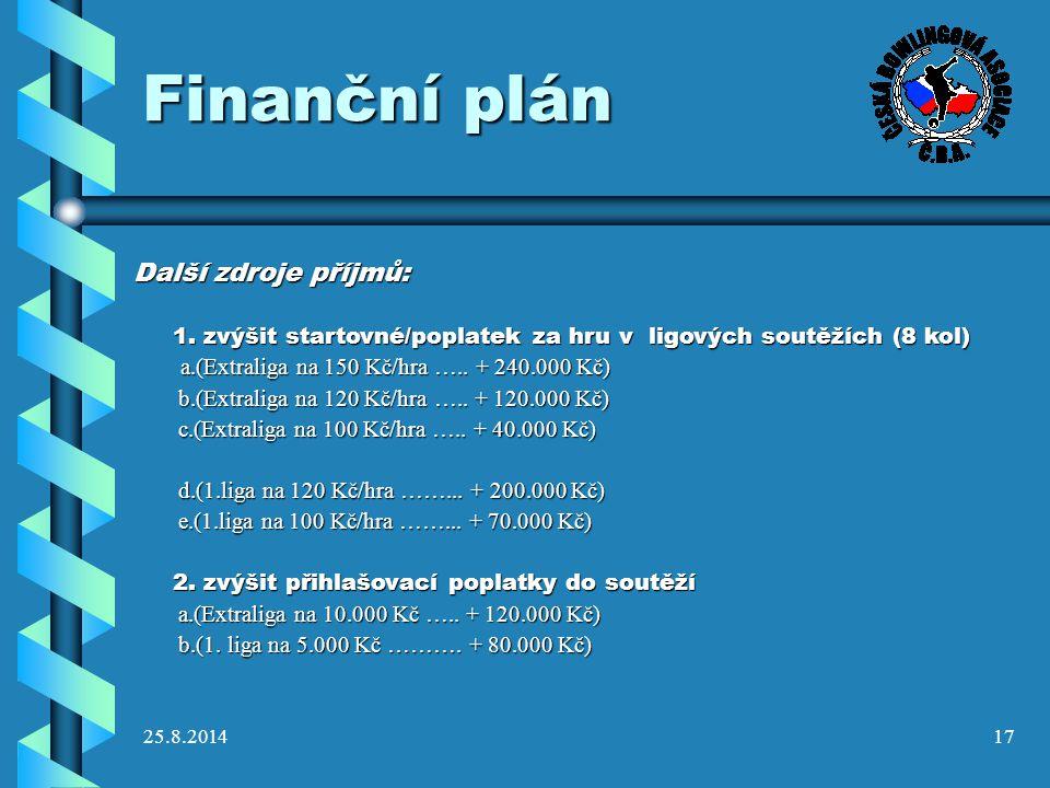 25.8.201417 Finanční plán Další zdroje příjmů: 1. zvýšit startovné/poplatek za hru v ligových soutěžích (8 kol) a.(Extraliga na 150 Kč/hra ….. + 240.0