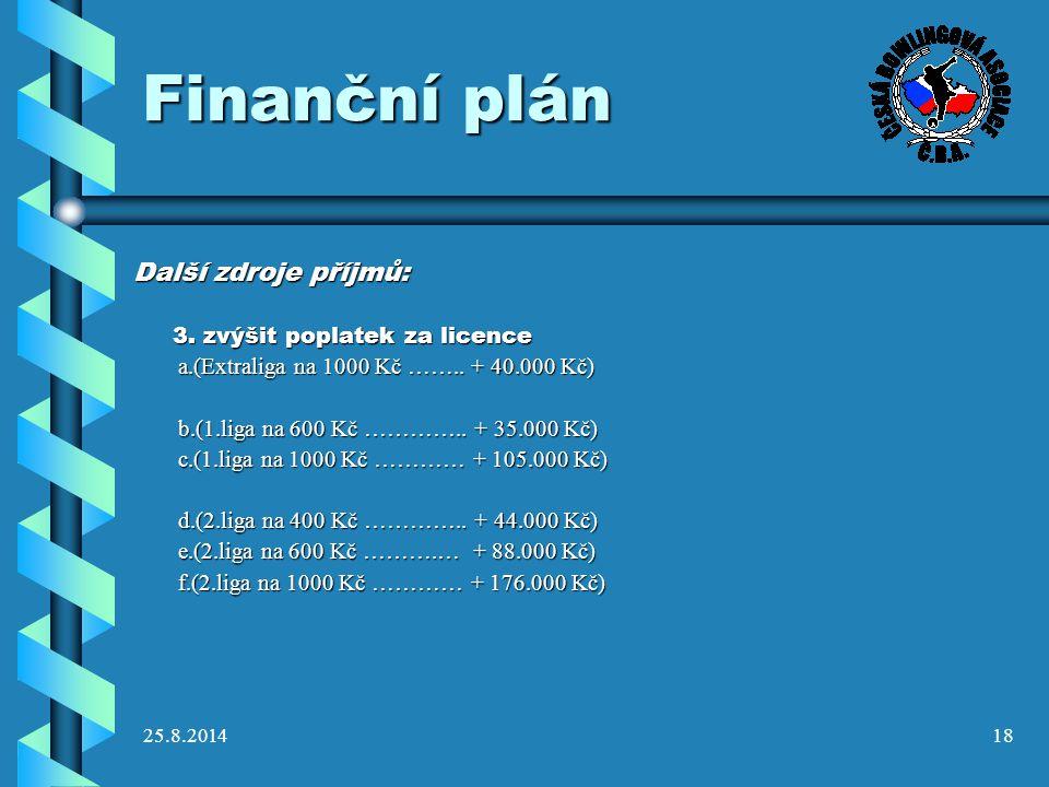25.8.201418 Finanční plán Další zdroje příjmů: 3. zvýšit poplatek za licence a.(Extraliga na 1000 Kč …….. + 40.000 Kč) a.(Extraliga na 1000 Kč …….. +
