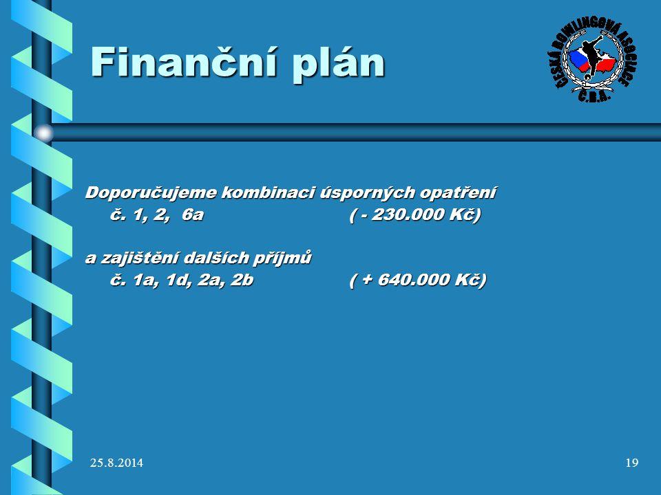 25.8.201419 Finanční plán Doporučujeme kombinaci úsporných opatření č. 1, 2, 6a ( - 230.000 Kč) a zajištění dalších příjmů č. 1a, 1d, 2a, 2b ( + 640.0