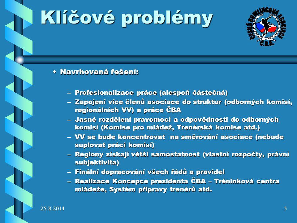 25.8.201416 Finanční plán Možná úsporná opatření: 1.