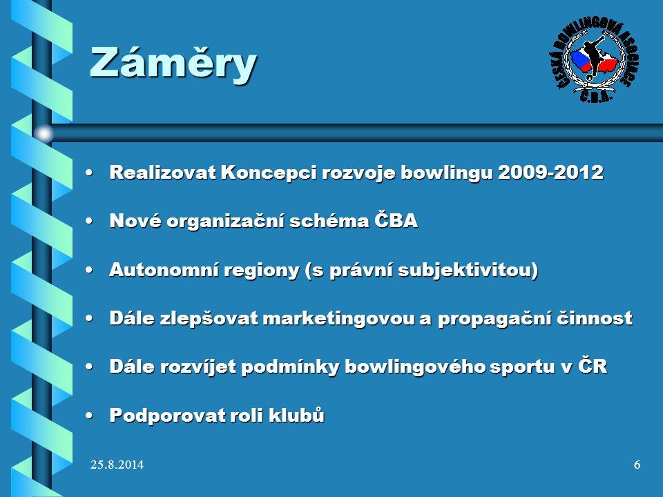 25.8.20146 Záměry Realizovat Koncepci rozvoje bowlingu 2009-2012Realizovat Koncepci rozvoje bowlingu 2009-2012 Nové organizační schéma ČBANové organiz
