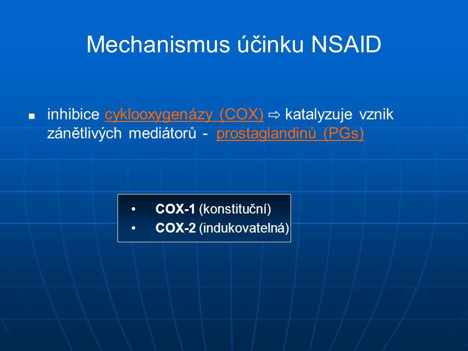 Mechanismus účinku NSAID inhibice cyklooxygenázy (COX) ⇨ katalyzuje vznik zánětlivých mediátorů - prostaglandinů (PGs) COX-1 (konstituční) COX-2 (indukovatelná)