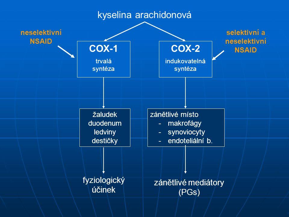 žaludek duodenum ledviny destičky zánětlivé místo -makrofágy -synoviocyty -endoteliální b.