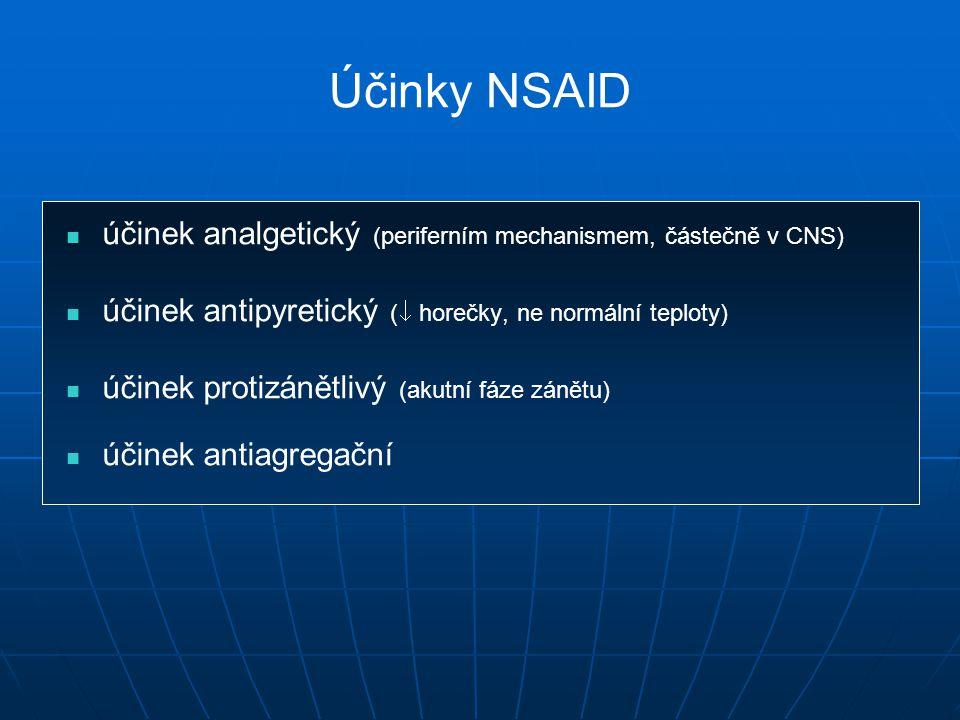 Účinky NSAID účinek analgetický (periferním mechanismem, částečně v CNS) účinek antipyretický (  horečky, ne normální teploty) účinek protizánětlivý (akutní fáze zánětu) účinek antiagregační