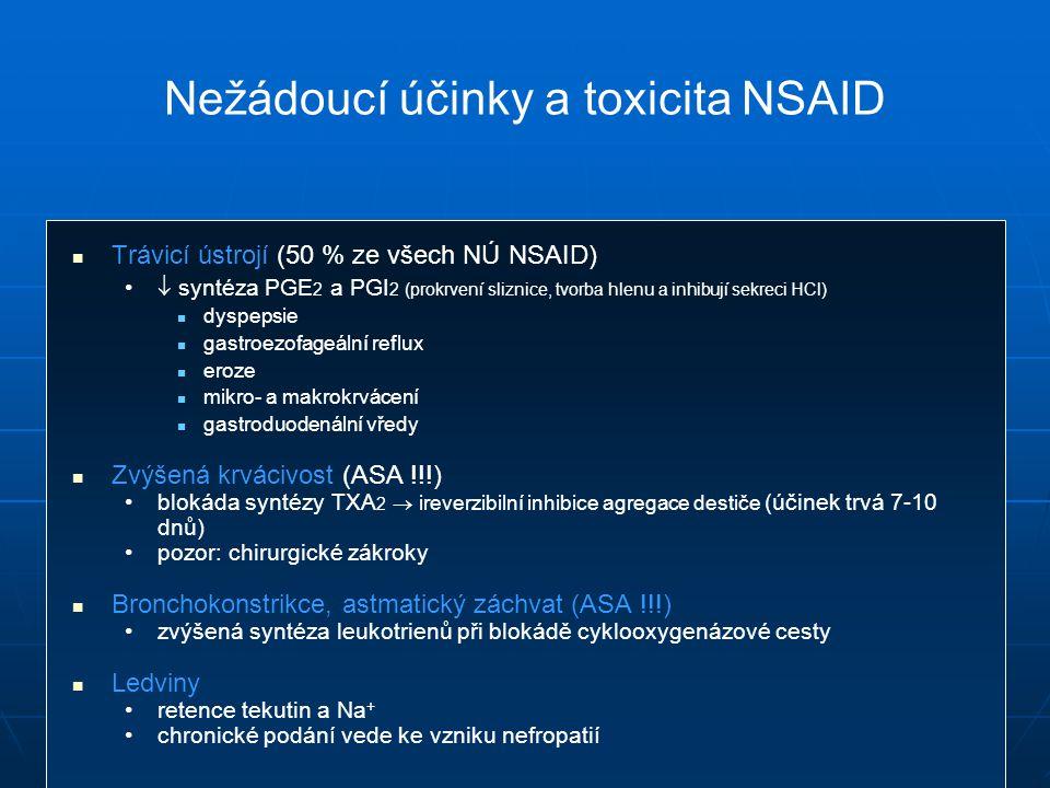Nežádoucí účinky a toxicita NSAID Trávicí ústrojí (50 % ze všech NÚ NSAID)  syntéza PGE 2 a PGI 2 (prokrvení sliznice, tvorba hlenu a inhibují sekreci HCl) dyspepsie gastroezofageální reflux eroze mikro- a makrokrvácení gastroduodenální vředy Zvýšená krvácivost (ASA !!!) blokáda syntézy TXA 2  ireverzibilní inhibice agregace destiče (účinek trvá 7-10 dnů) pozor: chirurgické zákroky Bronchokonstrikce, astmatický záchvat (ASA !!!) zvýšená syntéza leukotrienů při blokádě cyklooxygenázové cesty Ledviny retence tekutin a Na + chronické podání vede ke vzniku nefropatií