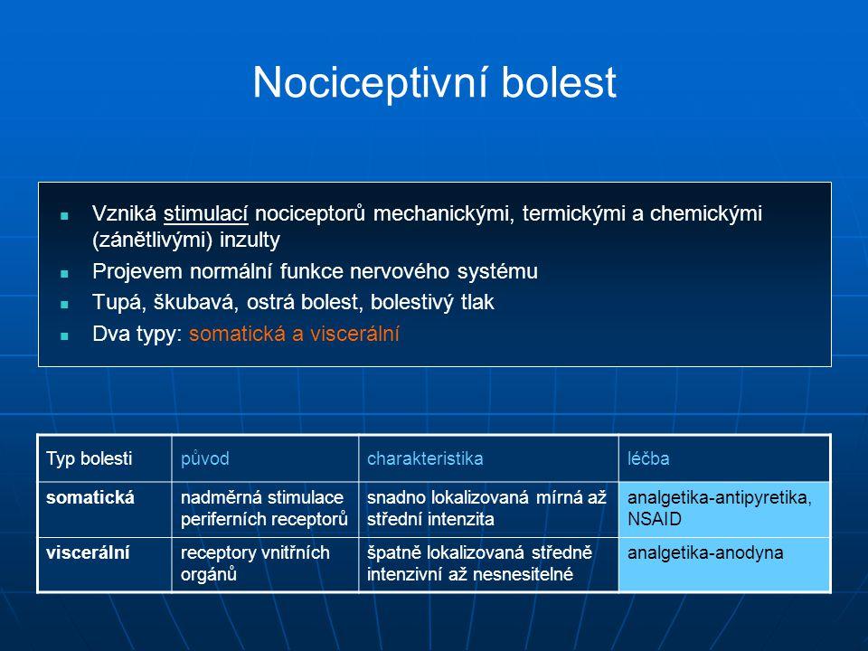 Nociceptivní bolest Vzniká stimulací nociceptorů mechanickými, termickými a chemickými (zánětlivými) inzulty Projevem normální funkce nervového systému Tupá, škubavá, ostrá bolest, bolestivý tlak Dva typy: somatická a viscerální Typ bolestipůvodcharakteristikaléčba somatickánadměrná stimulace periferních receptorů snadno lokalizovaná mírná až střední intenzita analgetika-antipyretika, NSAID viscerálníreceptory vnitřních orgánů špatně lokalizovaná středně intenzivní až nesnesitelné analgetika-anodyna