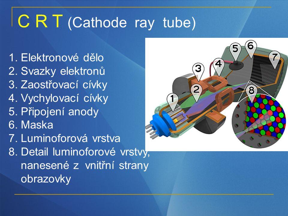 1. Elektronové dělo 2. Svazky elektronů 3. Zaostřovací cívky 4. Vychylovací cívky 5. Připojení anody 6. Maska 7. Luminoforová vrstva 8. Detail luminof