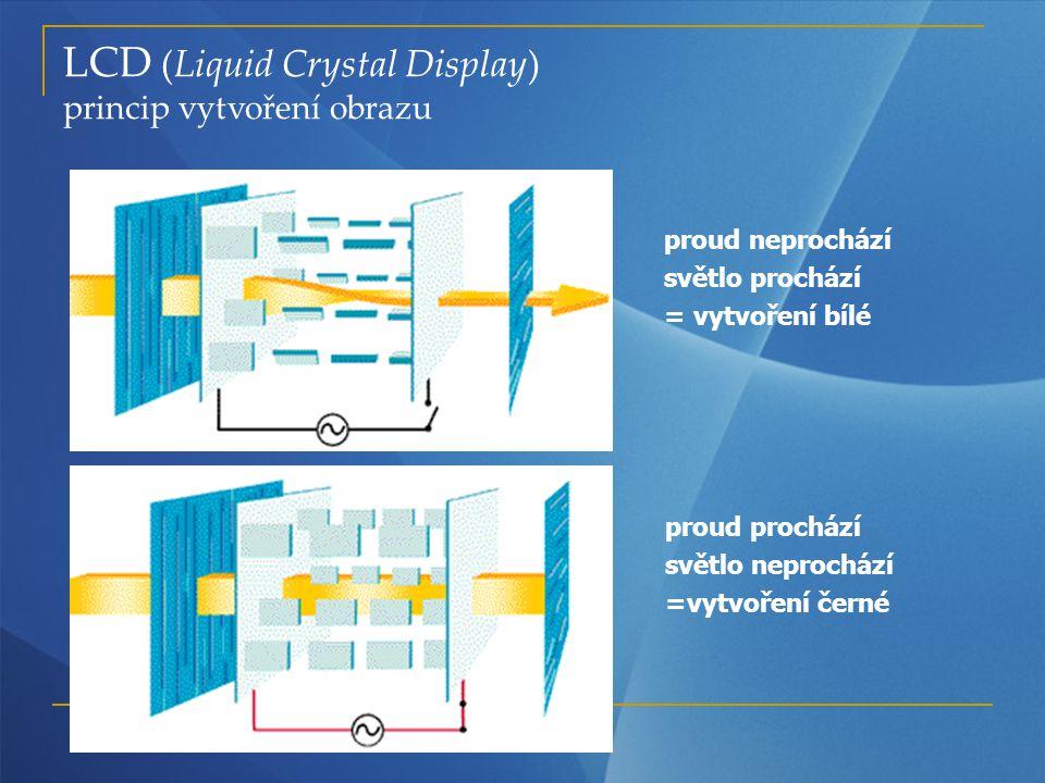 LCD (Liquid Crystal Display) princip vytvoření obrazu proud neprochází světlo prochází = vytvoření bílé proud prochází světlo neprochází =vytvoření če