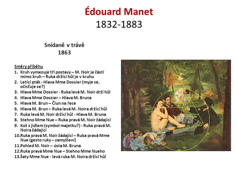 Édouard Manet 1832-1883 Snídaně v trávě 1863 Směry příběhu 1.Kruh vymezuje tři postavy – M.