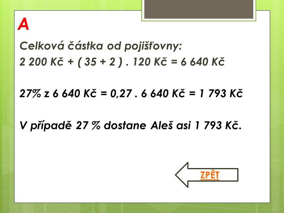 A Celková částka od pojišťovny: 2 200 Kč + ( 35 + 2 ).