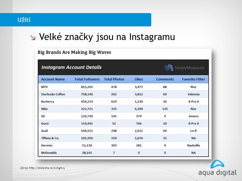 ↘ Velké značky jsou na Instagramu Užití Zdroj: http://slidesha.re/1ckgXvy