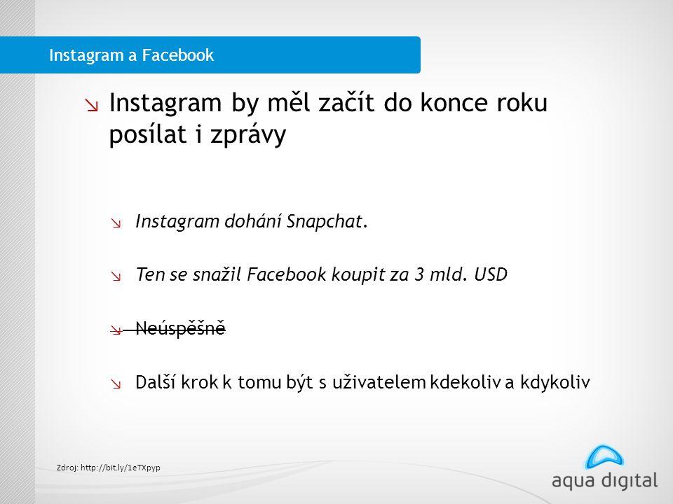 ↘ Instagram by měl začít do konce roku posílat i zprávy Instagram a Facebook ↘ Instagram dohání Snapchat.