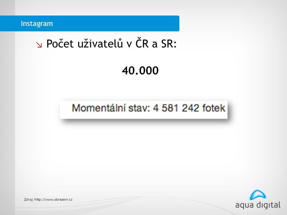 ↘ Počet uživatelů v ČR a SR: 40.000 Instagram Zdroj: http://www.obrazeni.cz