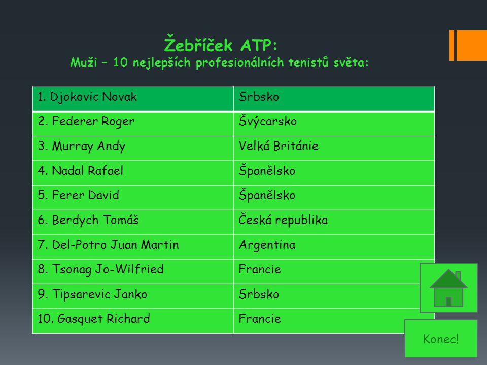 Žebříček ATP: Muži – 10 nejlepších profesionálních tenistů světa: 1. Djokovic NovakSrbsko 2. Federer RogerŠvýcarsko 3. Murray AndyVelká Británie 4. Na