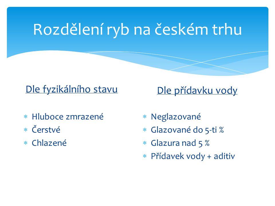 Rozdělení ryb na českém trhu Dle fyzikálního stavu  Hluboce zmrazené  Čerstvé  Chlazené Dle přídavku vody  Neglazované  Glazované do 5-ti %  Gla