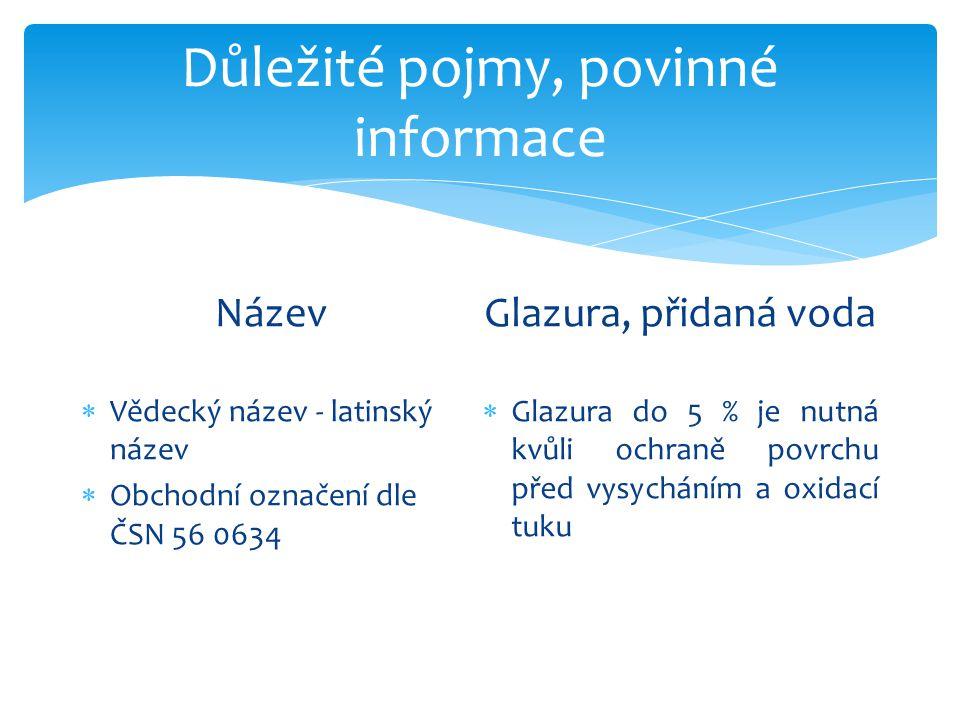 Důležité pojmy, povinné informace Název  Vědecký název - latinský název  Obchodní označení dle ČSN 56 0634 Glazura, přidaná voda  Glazura do 5 % je