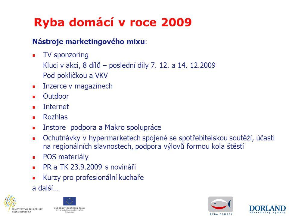 Ryba domácí v roce 2009 Nástroje marketingového mixu: ■ TV sponzoring Kluci v akci, 8 dílů – poslední díly 7. 12. a 14. 12.2009 Pod pokličkou a VKV ■