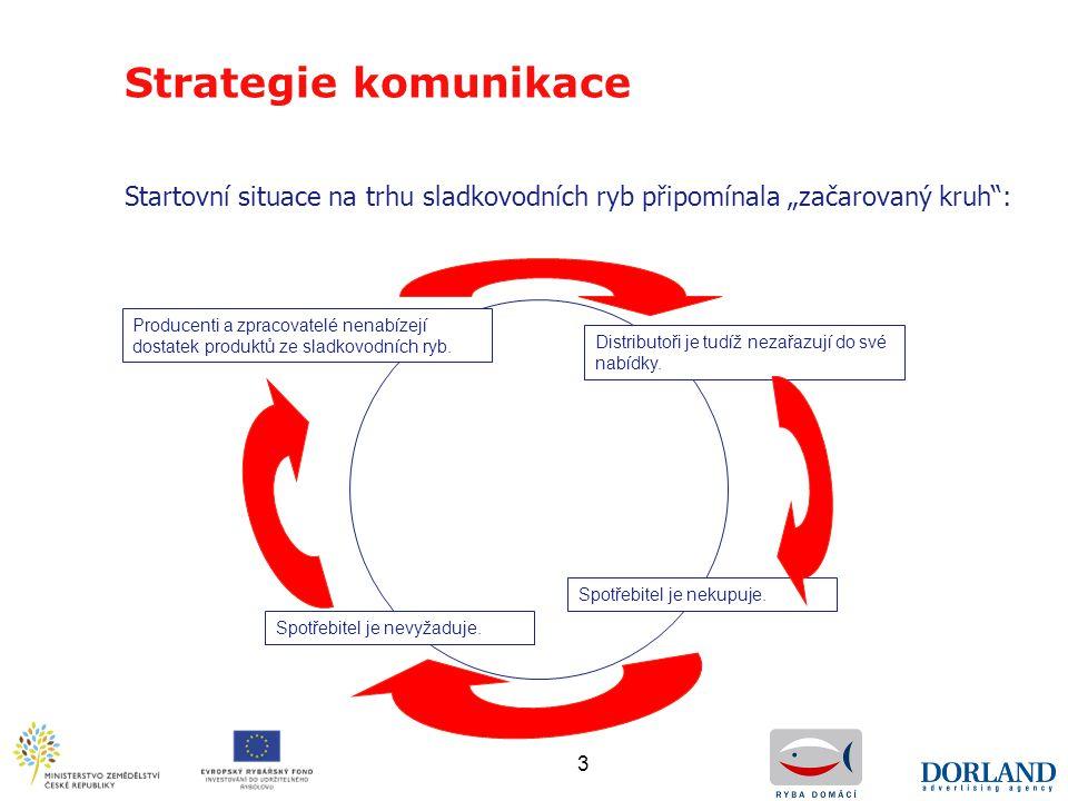 """3 Strategie komunikace Startovní situace na trhu sladkovodních ryb připomínala """"začarovaný kruh"""": Producenti a zpracovatelé nenabízejí dostatek produk"""
