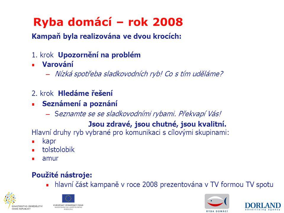 20 Poměr aktivit 2009
