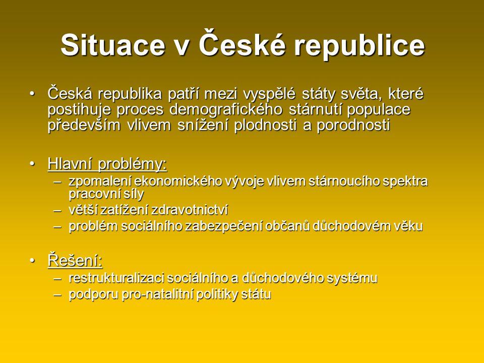 Situace v České republice Česká republika patří mezi vyspělé státy světa, které postihuje proces demografického stárnutí populace především vlivem sní
