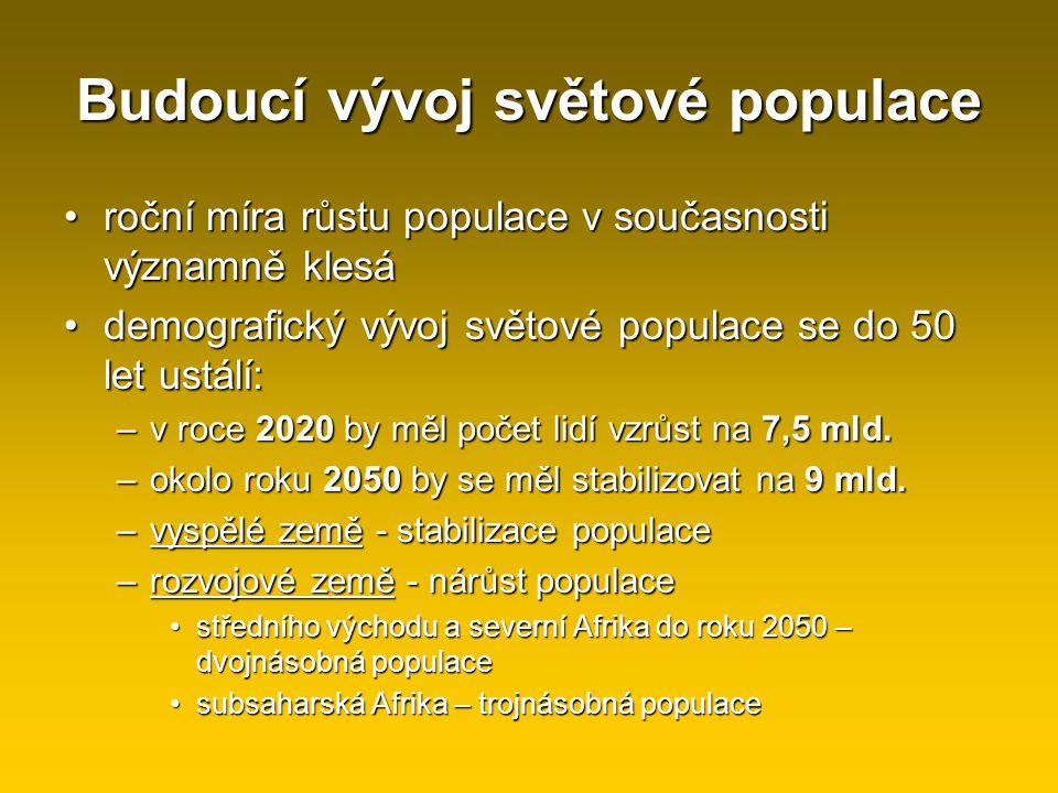 Budoucí vývoj světové populace roční míra růstu populace v současnosti významně klesároční míra růstu populace v současnosti významně klesá demografic