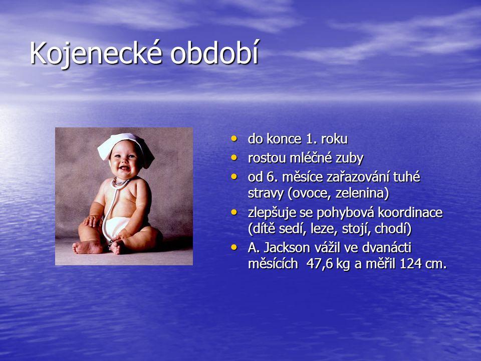 Novorozenecké období první měsíc života první měsíc života výživa - mateřské mléko (až 12x denně) výživa - mateřské mléko (až 12x denně) sací reflex, obranný reflex (pláč) sací reflex, obranný reflex (pláč) průměrná porodní hmotnost 2,5 až 4,5 kg průměrná porodní hmotnost 2,5 až 4,5 kg Do plínky denně čůrá až 40x a kaká až 6x.