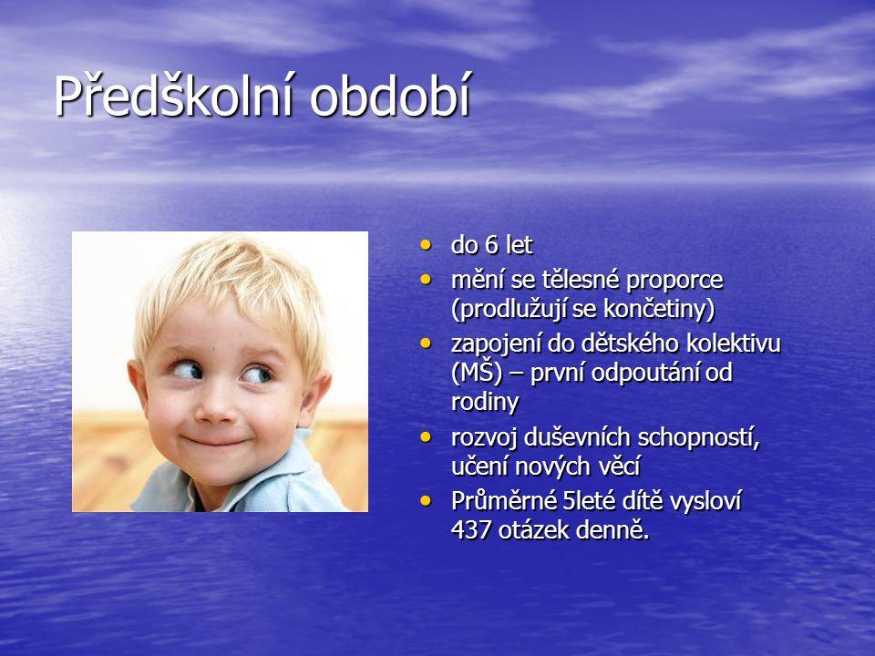 Batolivé období do 3 let do 3 let rozvoj řeči – slovní zásoba až 900 slov rozvoj řeči – slovní zásoba až 900 slov období navazování přátelství, napodobování, neustálých otázek období navazování přátelství, napodobování, neustálých otázek období vzdoru (vztekání, výbuchy zlosti) období vzdoru (vztekání, výbuchy zlosti) plný mléčný chrup – první návštěva zubního lékaře plný mléčný chrup – první návštěva zubního lékaře Dvouletý Ardi Rizzal vykouří denně kolem 40 cigaret.